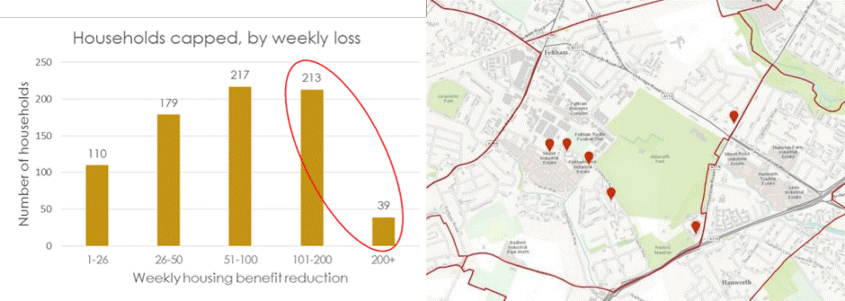 Visual showing a bar chart and a graph to illustrate that using LA-owned household data to order households by impact and map geographical location is recommended