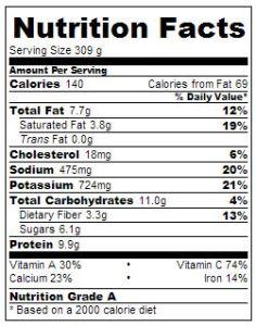 cheesy zucchini nutritional info (2)