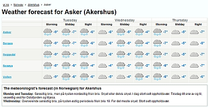 weather forecast for Asker in Norway this week