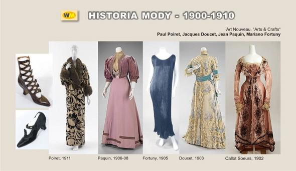 0bb964503e1bc7 Historia noszenia sukienki - Polishnews.com