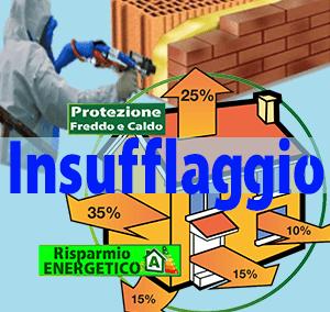 Insufflaggio