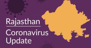 Coronavirus Update 310x165