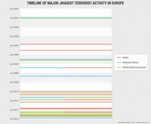 Jihadist_terrorism_Europe