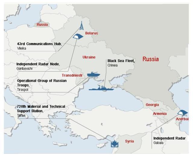 Russian west-depl-1