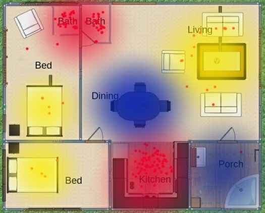 Rooms people use in a house