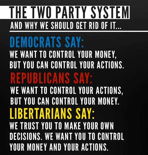 two-party-system-libertarians
