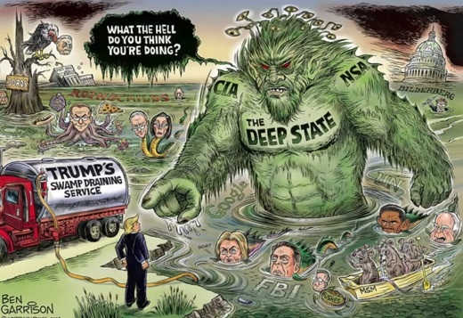 trump-draining-swamp-deep-state-fbi-cia-mainstream-media-big-tech