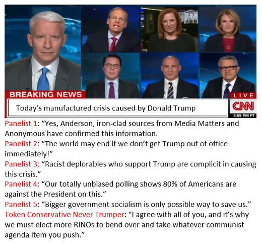 cnn-manufactured-crisis-anderson-cooper-panelists-never-trumper-racist-deplorables