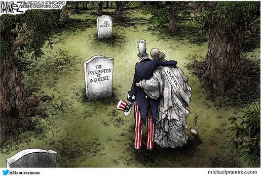 death-of-due-process-presumption-of-innocence-lady-justice-america
