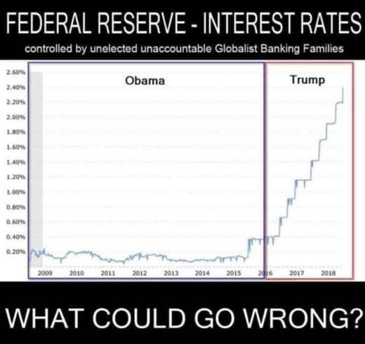 federal reserve interest rate comparison obama trump what could go wrong