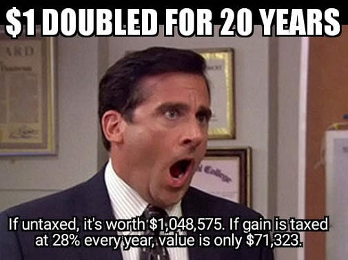 1 dollar double for 20 years millionaire taxed at 28 percent 71 thousand