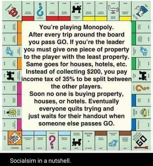 monopoly explanation of socialism