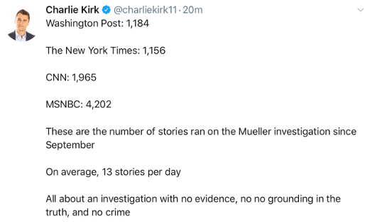 tweet charlie kirk number of post nyt cnn msnbc russia stories