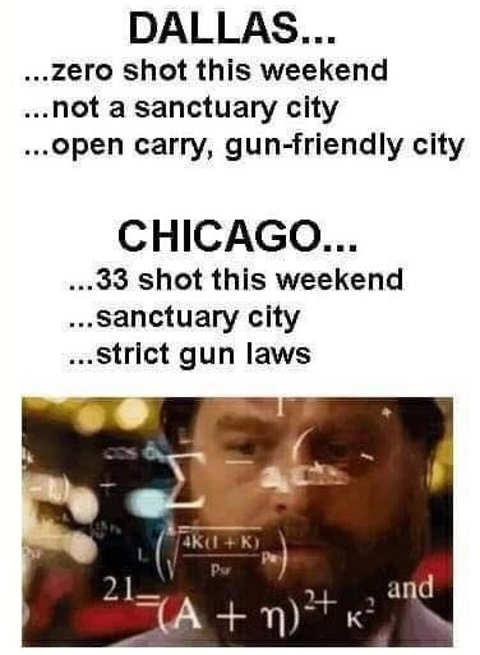 dallas vs chicago gun laws gun-friendly vs gun free