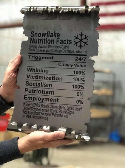 snowflake nutrition ingredients victimization socialism no patriotism