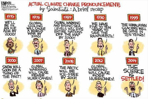 climate pronouncements over the years global warming cooling science is settled
