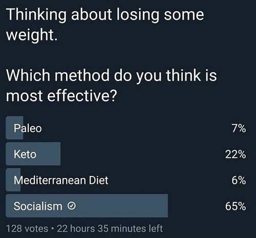 thinking about losing weight which is most effective paleo keo mediterranean socialism