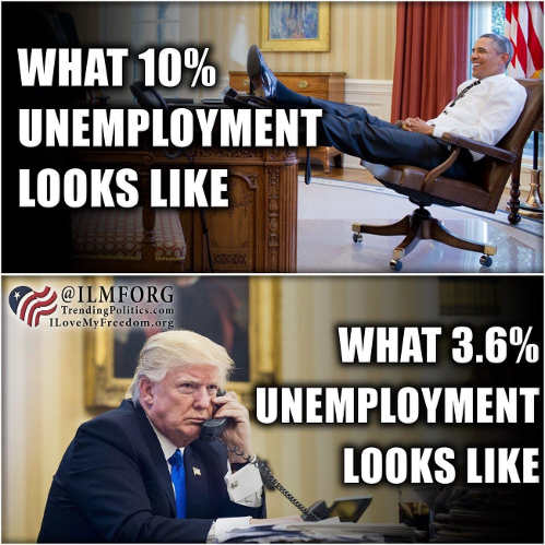 what 10 percent unemployment looks like obama what 3.6 looks like trump