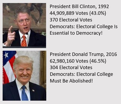 bill clinton vs donald trump electoral college votes percentages