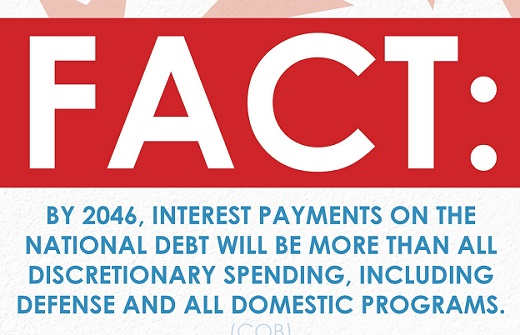 interest payments soon more than all discretionary spending including defense