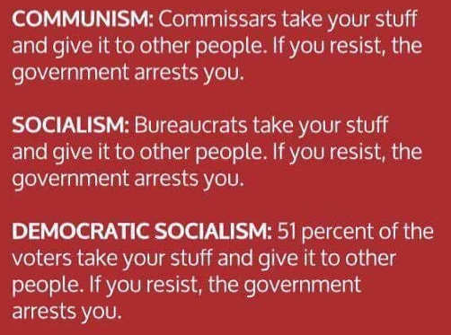 communism socialism democratic definitions