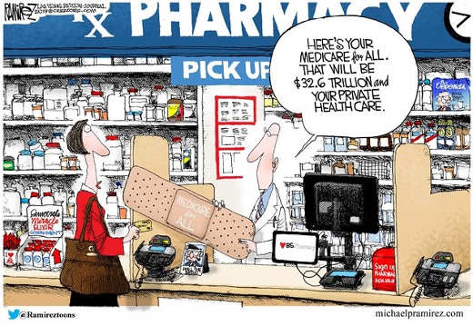 rx pharmacy medicare for all 32 trillion no private health insurance
