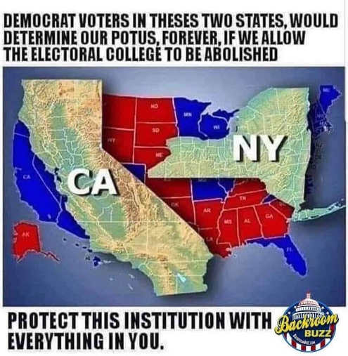 without electoral college voters in california and new york will determine president