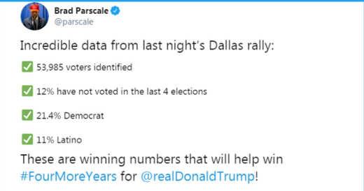 tweet data from trump dallas rally