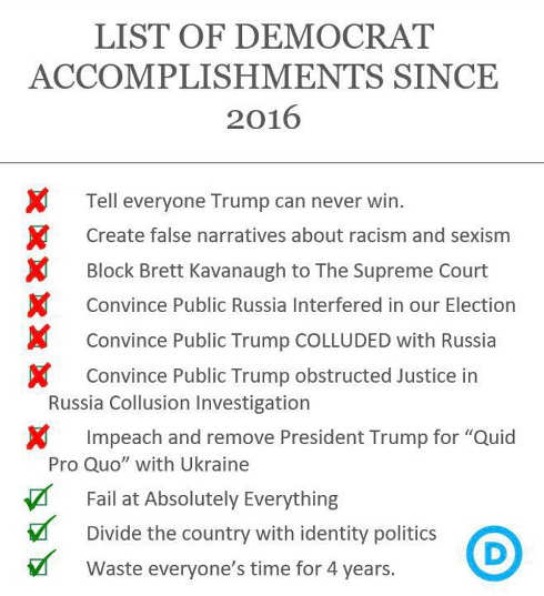 list of democrat accomplishments since 2016 fails