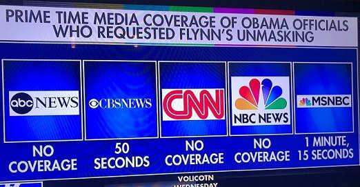 prime time media coverage of obama requested flynn unmasking