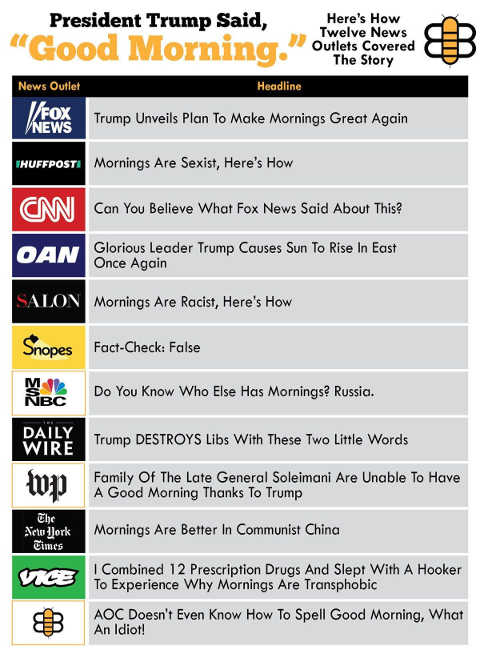 trump said good morning media reactions cnn msnbc post nyt oan fox huffington post
