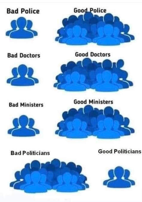 bad police doctors ministers politicians compared to good ones