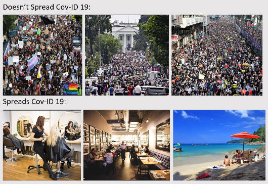 comparison_doesnt_spread_covid_protests_salons_restaurants_beach