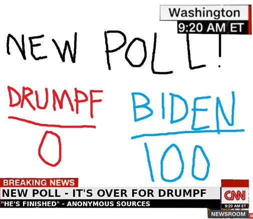 new poll trump biden 100 cnn anonymous sources