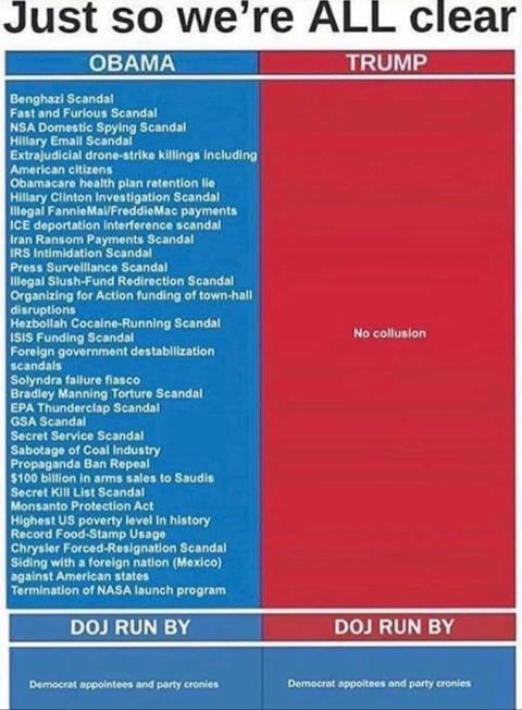 so were clear obama vs trump scandals
