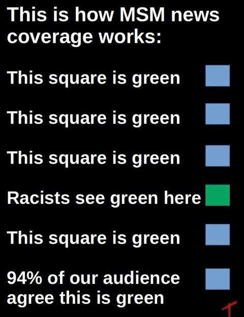 how mainstream media news works blue square is green audience agrees polls