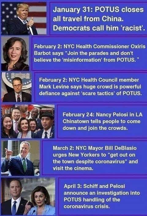 trump pelosi schiff deblasio health commissioner coronavirus timeline