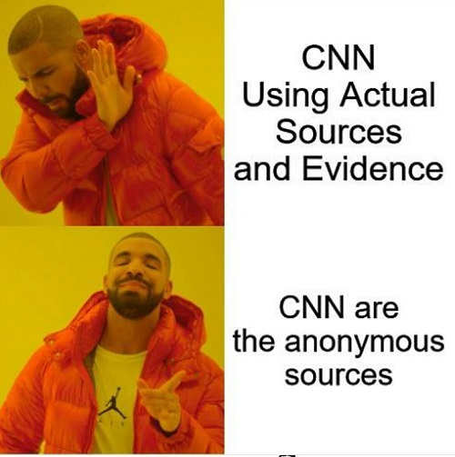 cnn usual actual sources evidence they are anonymous sources