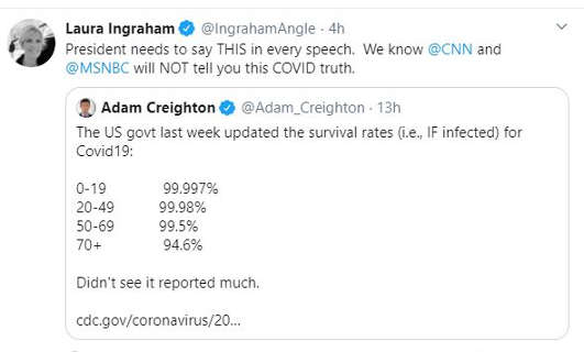 tweet laura ingraham cdc rates by age group