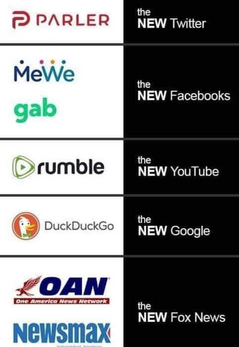 big tech replacements parler mewe gab rumble duckduckgo oan newsmax