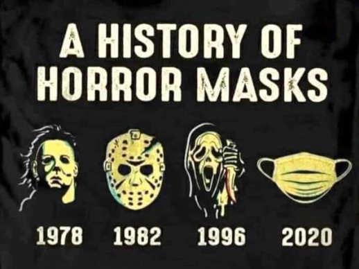 history of horror masks scream jason michael myers facemask covid