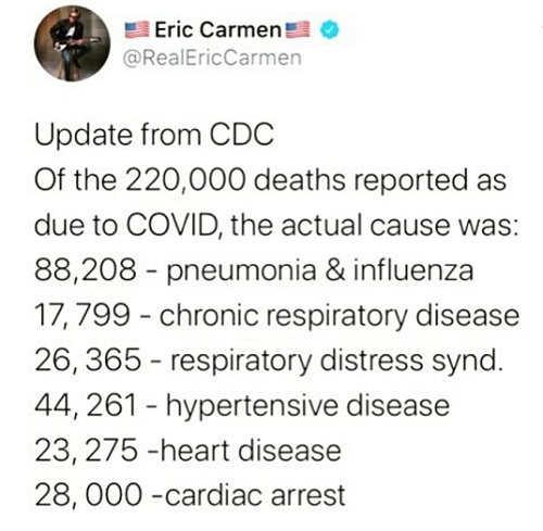 tweet eric carmen cdc 220000 covid deaths flue repiratory heart hypertensive disease