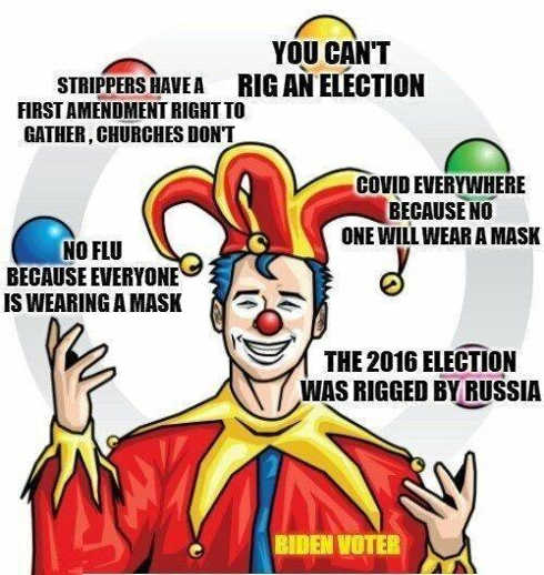 biden voter clown juggling covid election rigging
