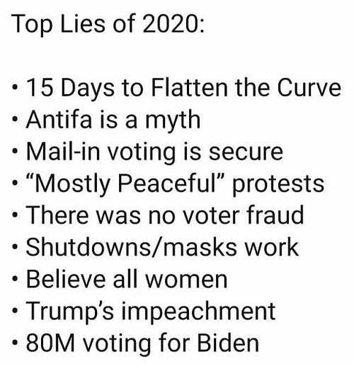 top lies of 2020 15 days flatten curve antifa myth peaceful protest voter fraud