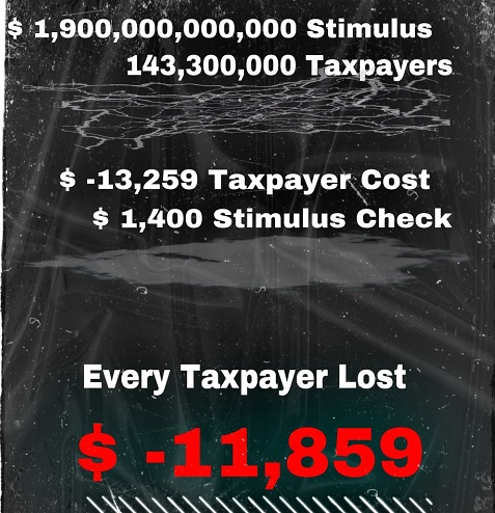 numbers stimulus lost money covid relief