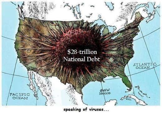 speaking of viruses 28 trillion national debt usa