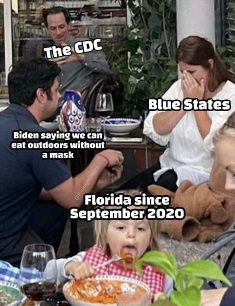 cdc blue states florida since september 2020