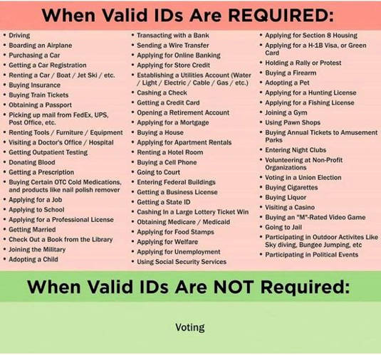 when valid id required but not voting