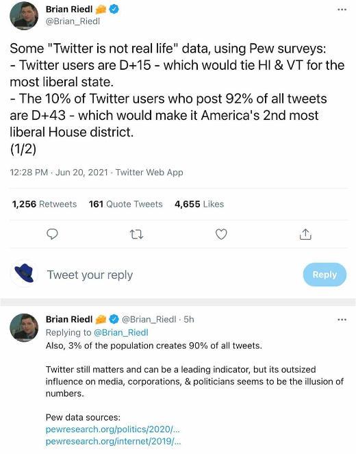 tweet breakdown tweets tweeters democrat weighted fake