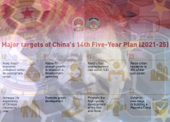 Amerikan Remake: Application of Chinese Doctrine, One Belt-One Road, House Memo, Cloward and Piven